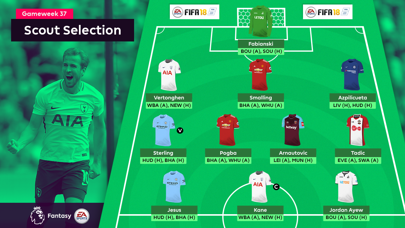 Scout Selection Gameweek 37