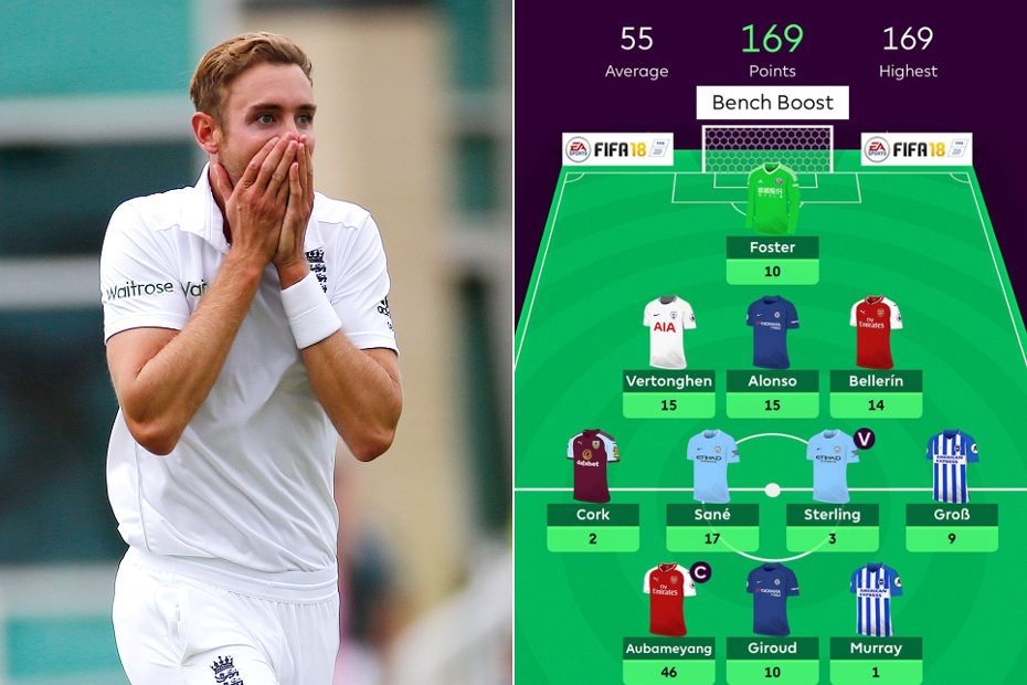 Stuart Broad and his Selby Forest FPL team