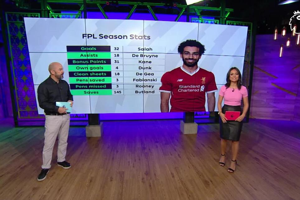 PLCFEAT_FPL_SHOW_EP41_PLAYERS_STATS