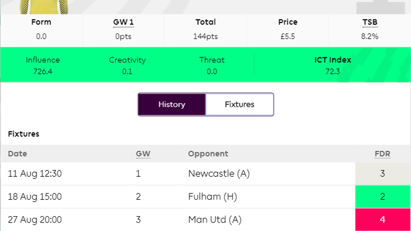how the fixture difficulty ranking helps fpl managers
