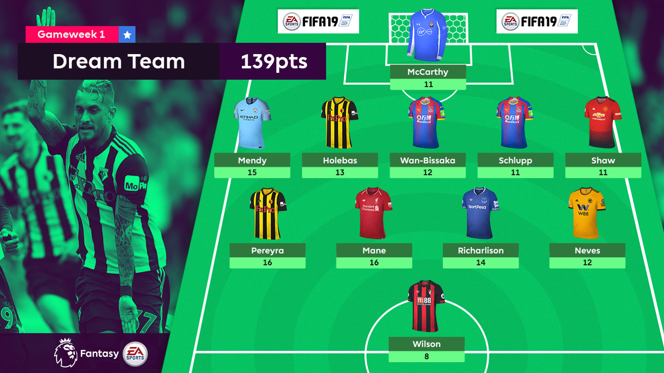 GW1 Dream Team: Pereyra the opening star