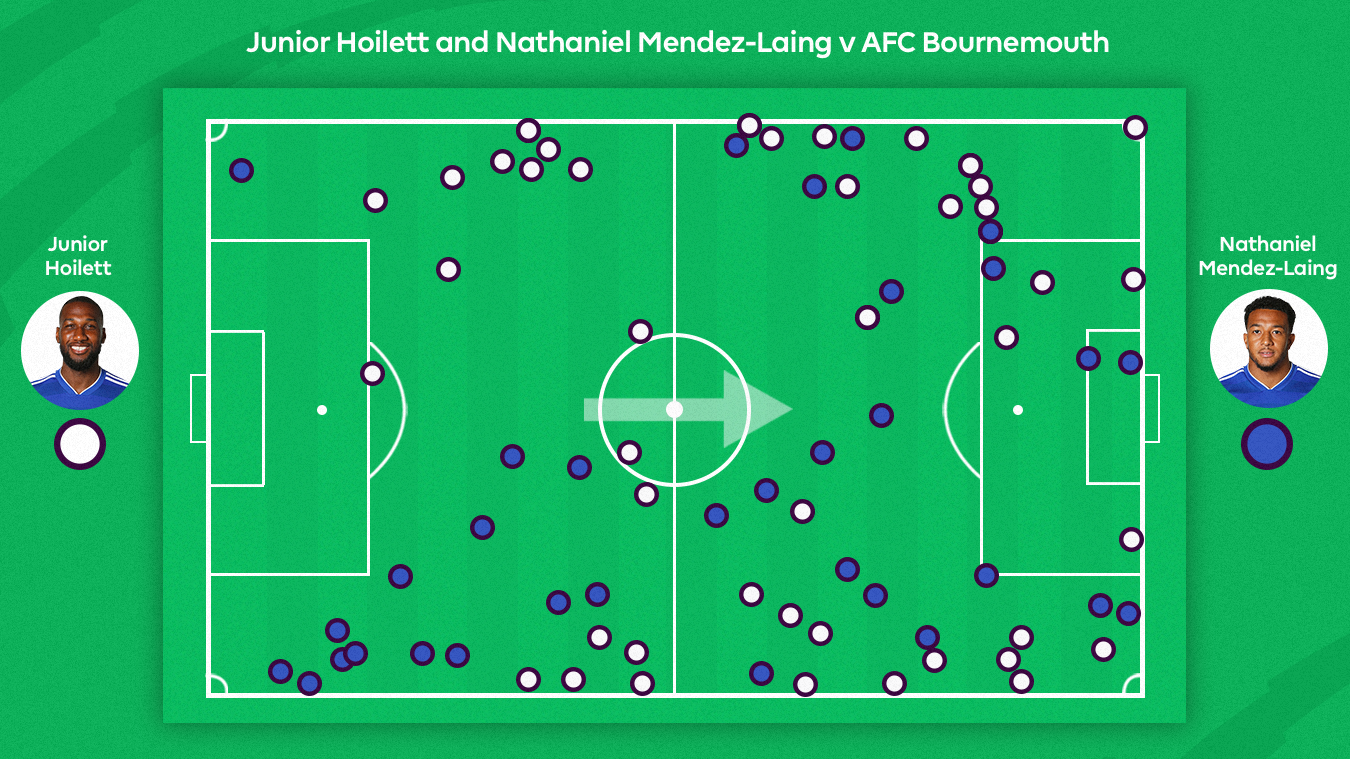 AFC Bournemouth v Cardiff City - Junior Hoilett and Nathaniel Mendez-Laing touch maps