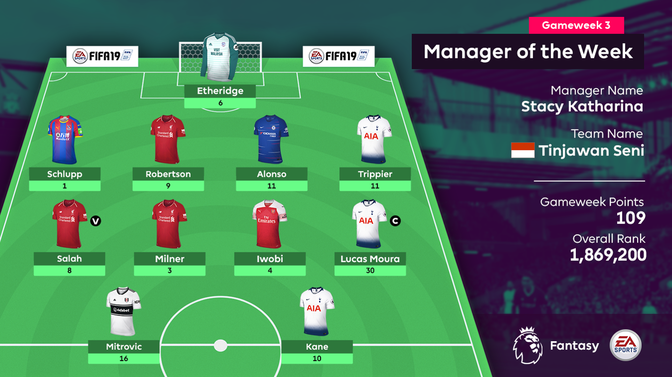 GW3 Manager of the Week