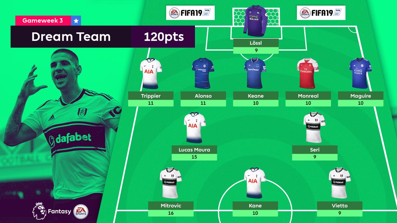 Dream Team GW3