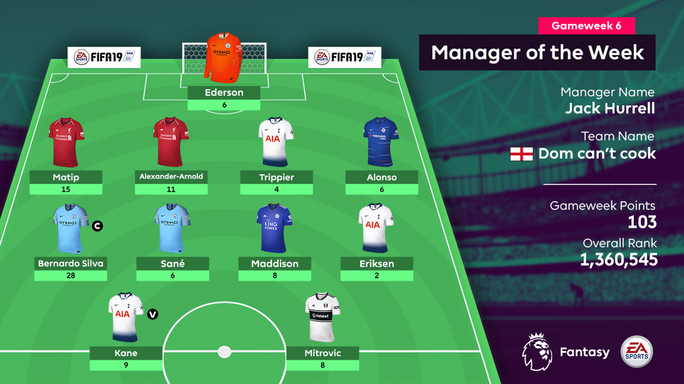 Manager of the Week GW6