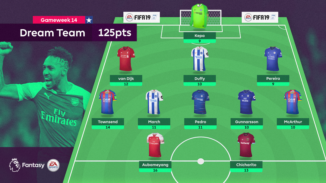 Dream Team, Gameweek 14