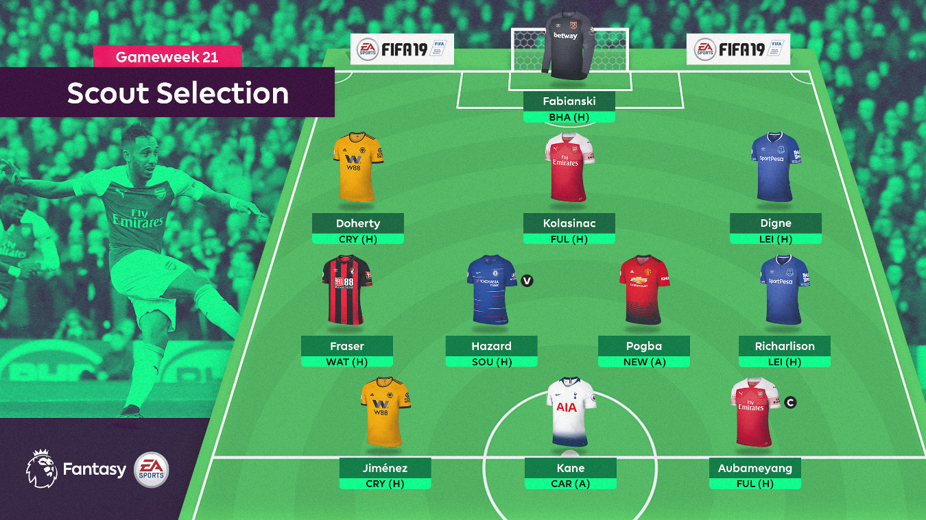 A graphic showing The Scout's FPL Gameweek 21 selection