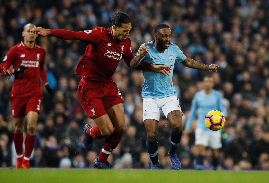 Premier League Objectives - All About the Football
