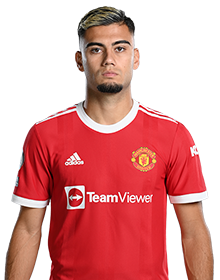 a3ba2b202 Manchester United FC Squad Information 2019/2020 | Premier League