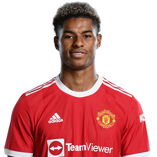 Marcus Rashford Net Worth 2019