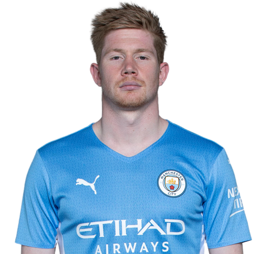 Kevin De Bruyne Profile News Stats Premier League